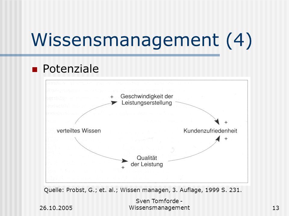 26.10.2005 Sven Tomforde - Wissensmanagement13 Wissensmanagement (4) Potenziale Quelle: Probst, G.; et. al.; Wissen managen, 3. Auflage, 1999 S. 231.