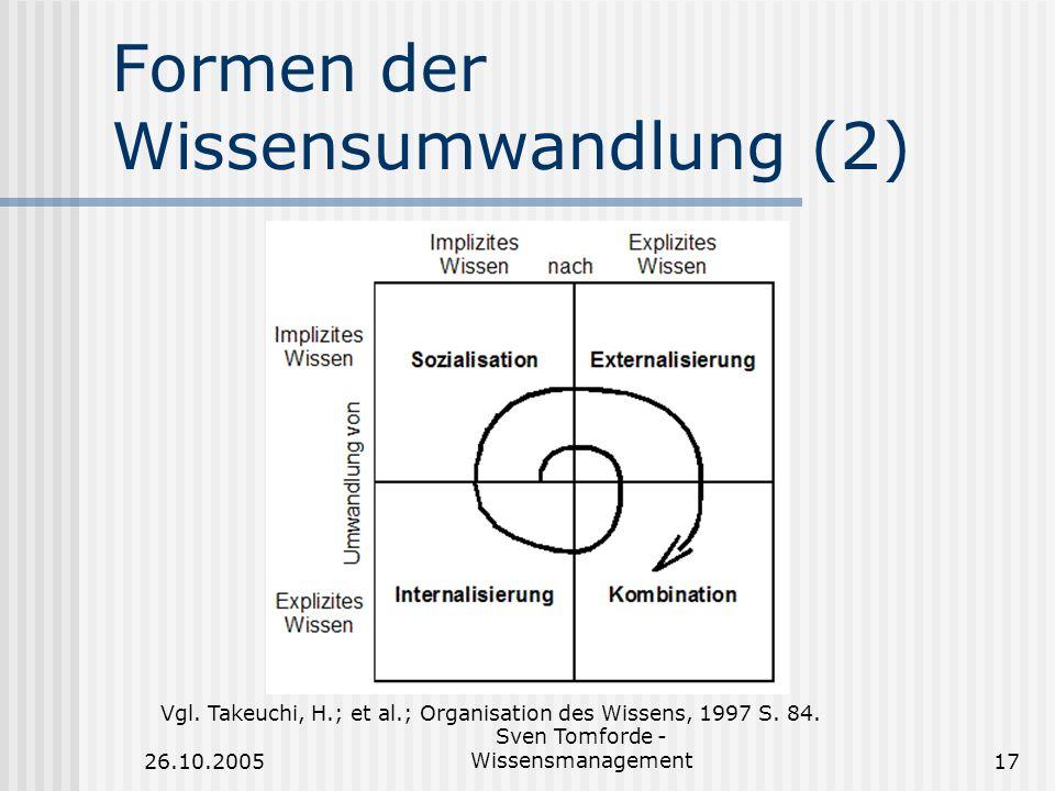 26.10.2005 Sven Tomforde - Wissensmanagement17 Formen der Wissensumwandlung (2) Vgl. Takeuchi, H.; et al.; Organisation des Wissens, 1997 S. 84.