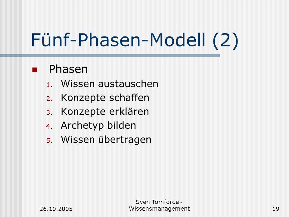 26.10.2005 Sven Tomforde - Wissensmanagement19 Fünf-Phasen-Modell (2) Phasen 1. Wissen austauschen 2. Konzepte schaffen 3. Konzepte erklären 4. Archet