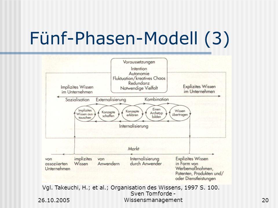 26.10.2005 Sven Tomforde - Wissensmanagement20 Fünf-Phasen-Modell (3) Vgl. Takeuchi, H.; et al.; Organisation des Wissens, 1997 S. 100.