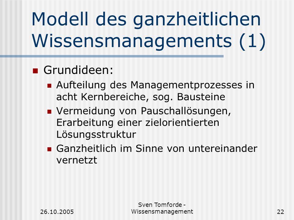 26.10.2005 Sven Tomforde - Wissensmanagement22 Modell des ganzheitlichen Wissensmanagements (1) Grundideen: Aufteilung des Managementprozesses in acht