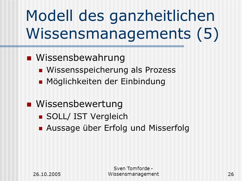 26.10.2005 Sven Tomforde - Wissensmanagement26 Modell des ganzheitlichen Wissensmanagements (5) Wissensbewahrung Wissensspeicherung als Prozess Möglic