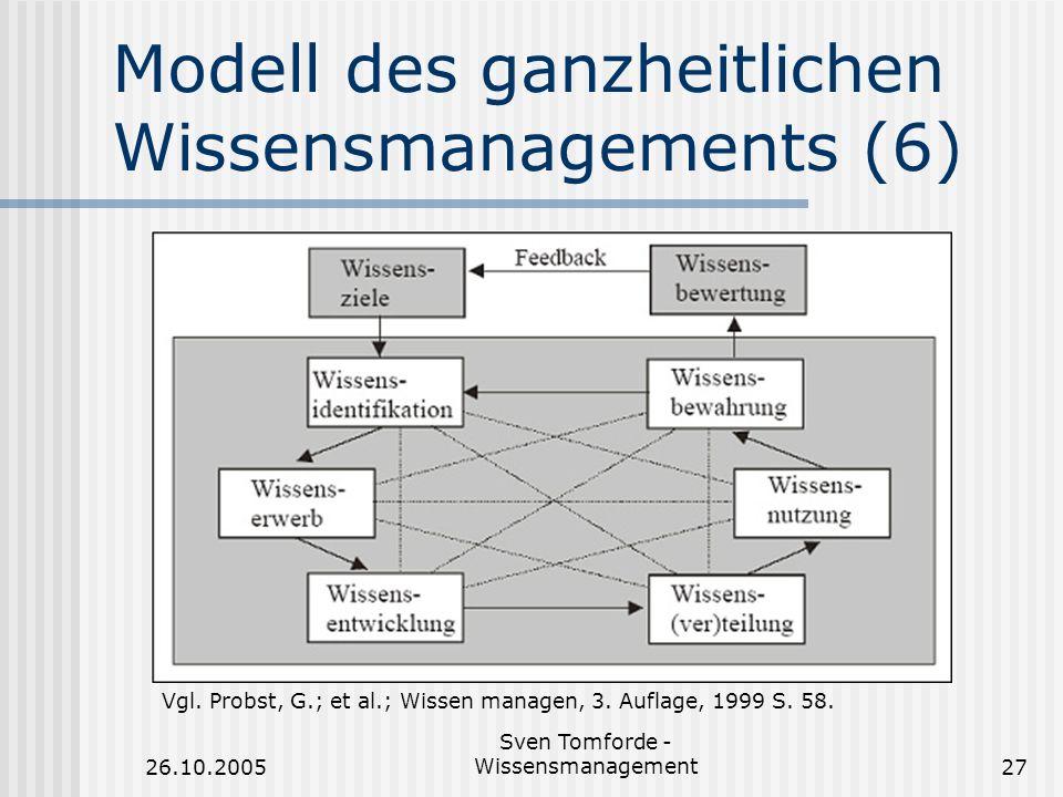 26.10.2005 Sven Tomforde - Wissensmanagement27 Modell des ganzheitlichen Wissensmanagements (6) Vgl. Probst, G.; et al.; Wissen managen, 3. Auflage, 1