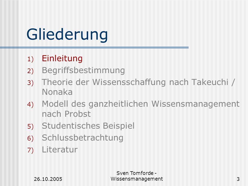 26.10.2005 Sven Tomforde - Wissensmanagement3 Gliederung 1) Einleitung 2) Begriffsbestimmung 3) Theorie der Wissensschaffung nach Takeuchi / Nonaka 4)