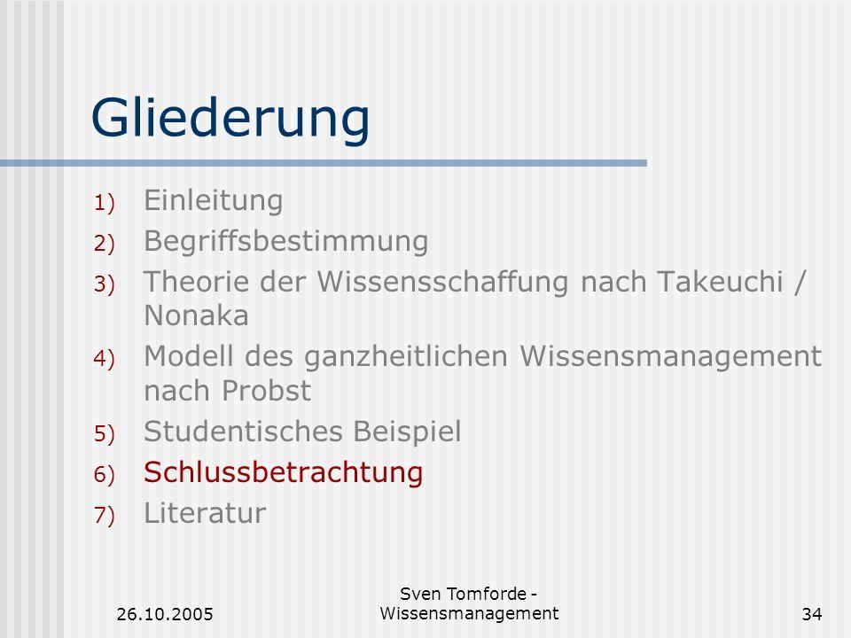 26.10.2005 Sven Tomforde - Wissensmanagement34 Gliederung 1) Einleitung 2) Begriffsbestimmung 3) Theorie der Wissensschaffung nach Takeuchi / Nonaka 4