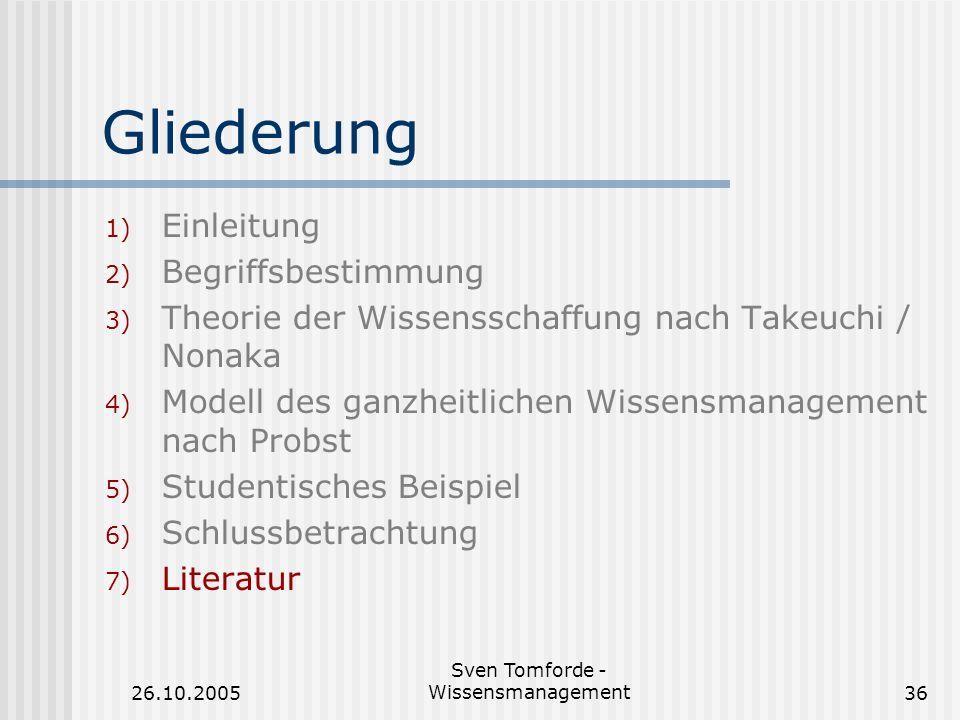 26.10.2005 Sven Tomforde - Wissensmanagement36 Gliederung 1) Einleitung 2) Begriffsbestimmung 3) Theorie der Wissensschaffung nach Takeuchi / Nonaka 4