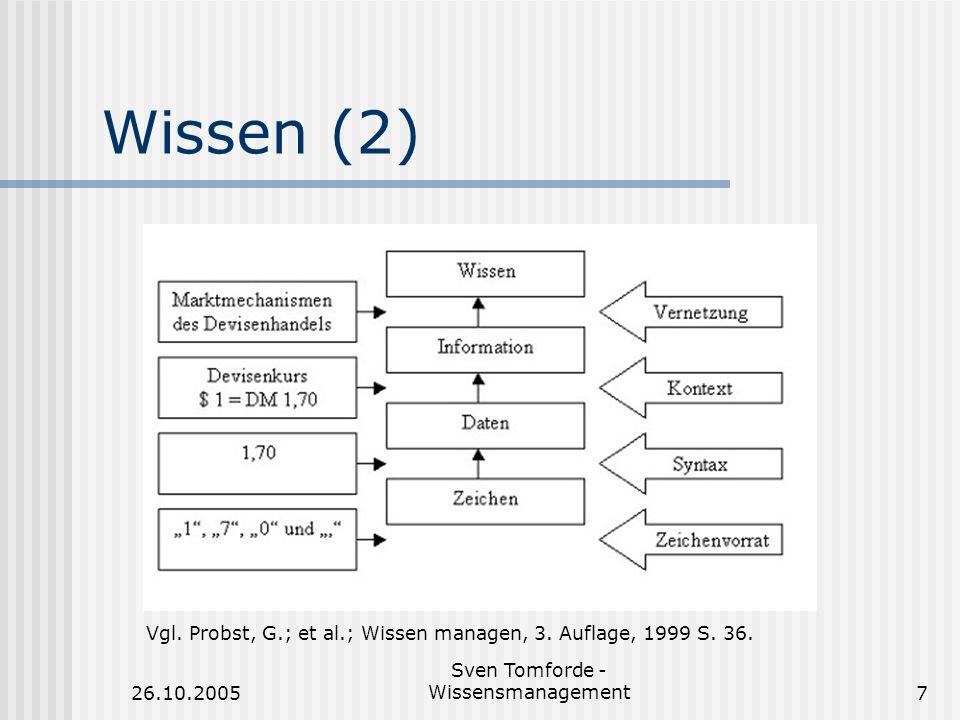 26.10.2005 Sven Tomforde - Wissensmanagement8 Wissen (3) Individuelles Wissen Auf die einzelne Person beschränkt Strukturelles Wissen Entspricht dem Produktionsfaktor Bezieht die Verteilung innerhalb der Organisation mit ein