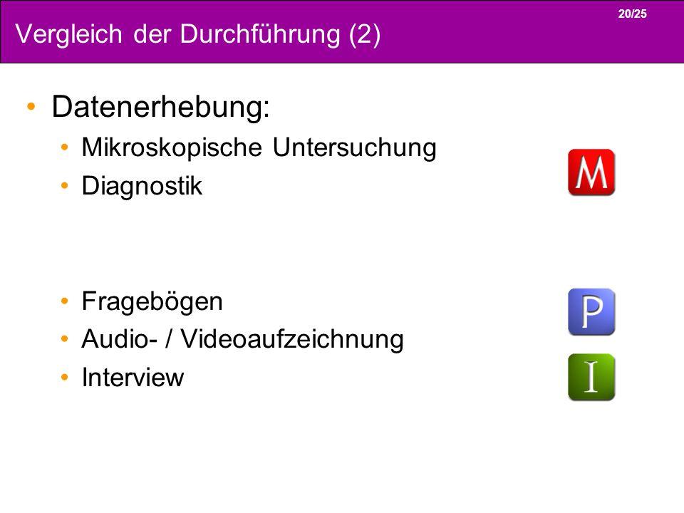 20/25 Vergleich der Durchführung (2) Datenerhebung: Mikroskopische Untersuchung Diagnostik Fragebögen Audio- / Videoaufzeichnung Interview