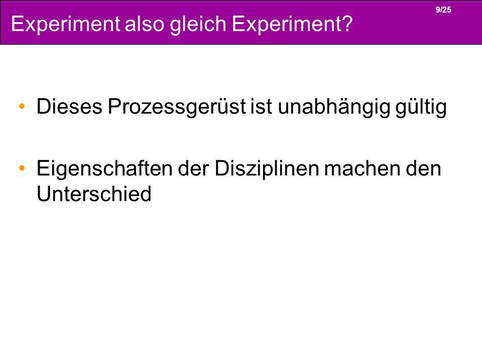9/25 Experiment also gleich Experiment? Dieses Prozessgerüst ist unabhängig gültig Eigenschaften der Disziplinen machen den Unterschied