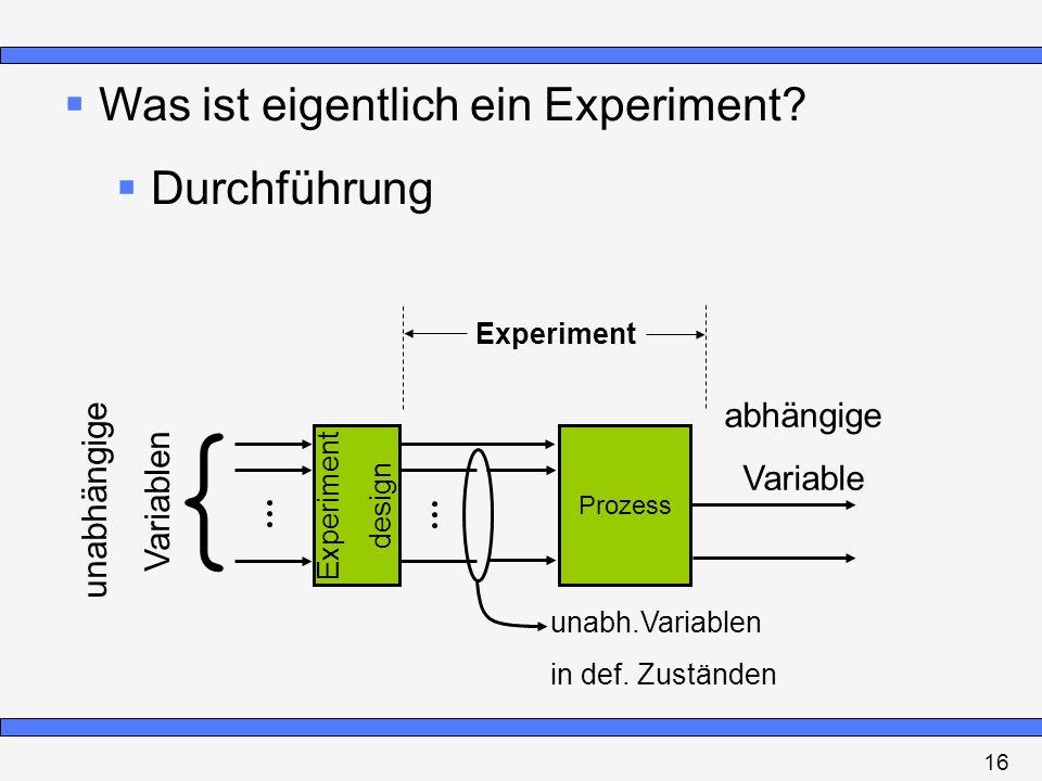 Was ist eigentlich ein Experiment? Durchführung Prozess unabhängige Variablen abhängige Variable Experiment design { unabh.Variablen in def. Zuständen