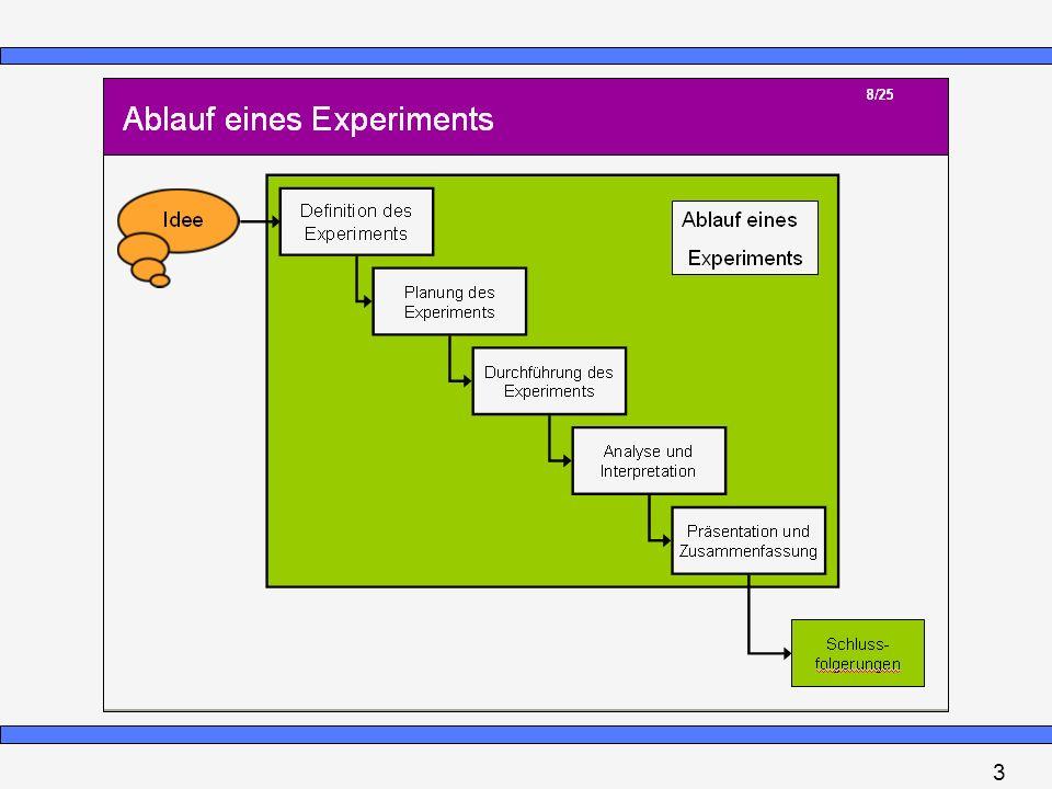 Was ist eigentlich ein Experiment.Planung – Context selection (1) Offline vs.