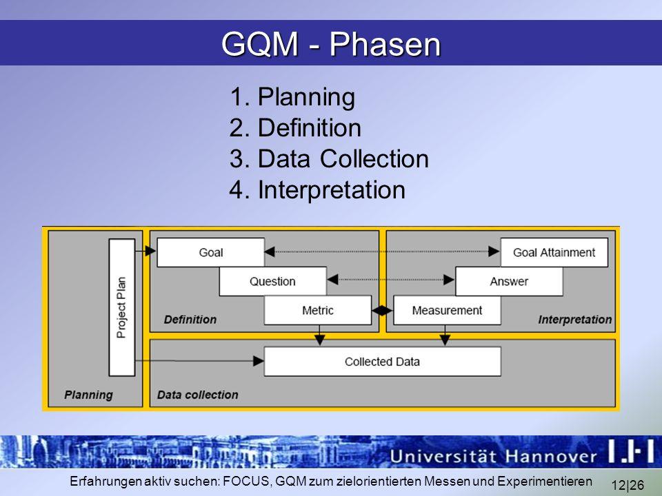 12|26 Erfahrungen aktiv suchen: FOCUS, GQM zum zielorientierten Messen und Experimentieren GQM - Phasen 1. Planning 2. Definition 3. Data Collection 4