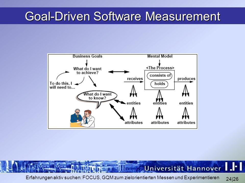 24|26 Erfahrungen aktiv suchen: FOCUS, GQM zum zielorientierten Messen und Experimentieren Goal-Driven Software Measurement