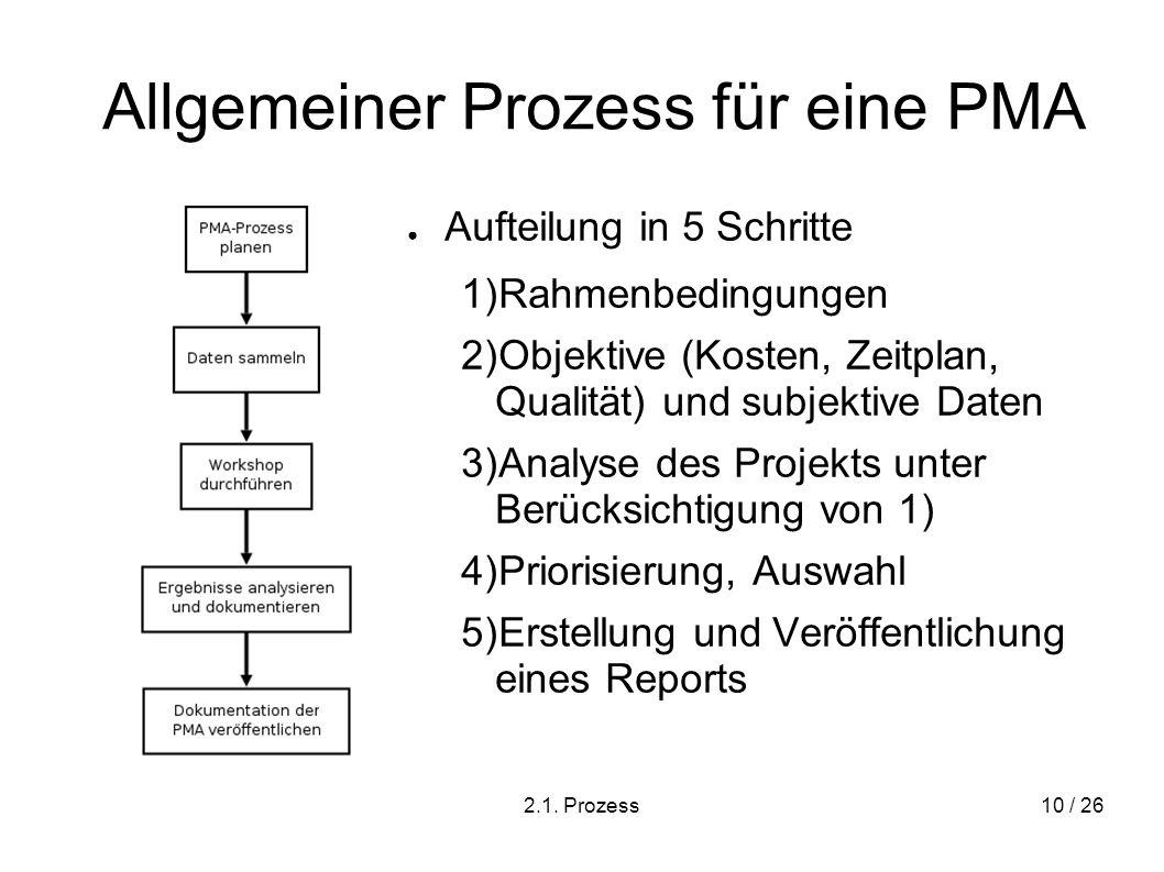 2.1. Prozess10 / 26 Allgemeiner Prozess für eine PMA Aufteilung in 5 Schritte 1)Rahmenbedingungen 2)Objektive (Kosten, Zeitplan, Qualität) und subjekt
