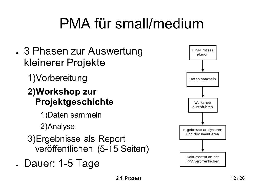 2.1. Prozess12 / 26 PMA für small/medium 3 Phasen zur Auswertung kleinerer Projekte 1)Vorbereitung 2)Workshop zur Projektgeschichte 1)Daten sammeln 2)