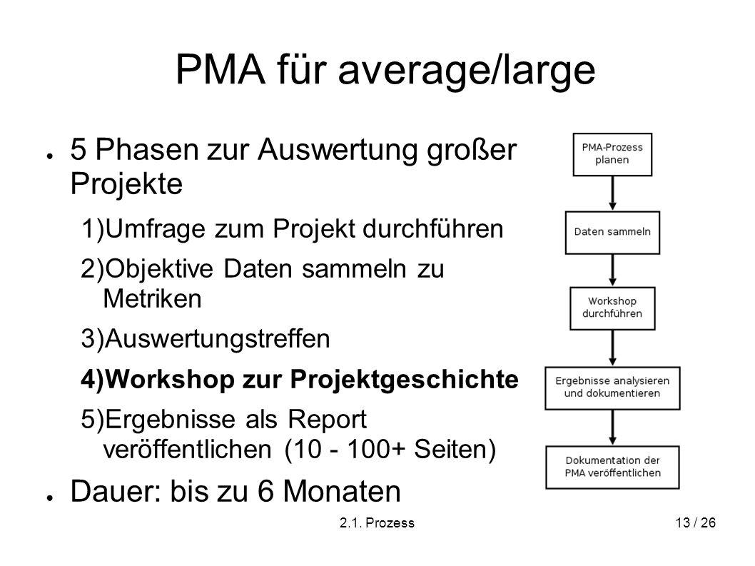 2.1. Prozess13 / 26 PMA für average/large 5 Phasen zur Auswertung großer Projekte 1)Umfrage zum Projekt durchführen 2)Objektive Daten sammeln zu Metri