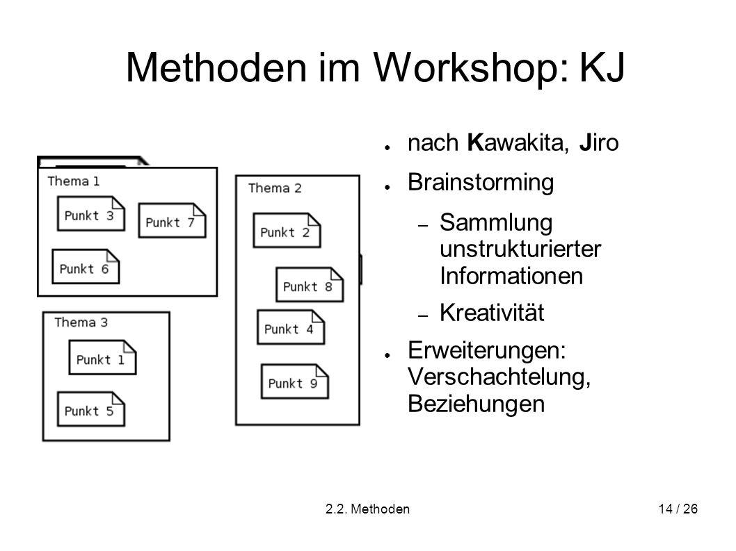 2.2. Methoden14 / 26 Methoden im Workshop: KJ nach Kawakita, Jiro Brainstorming – Sammlung unstrukturierter Informationen – Kreativität Erweiterungen: