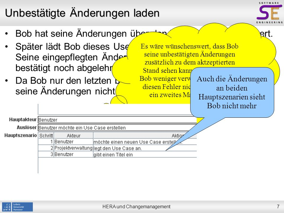 HERA und Changemanagement8 Da das Change- management bisher nur Änderungen an Use Case Attributen erfasst, tauchen neue Use Cases sofort – ohne dass eine berechtigte Person dieses bestätigte – auf.