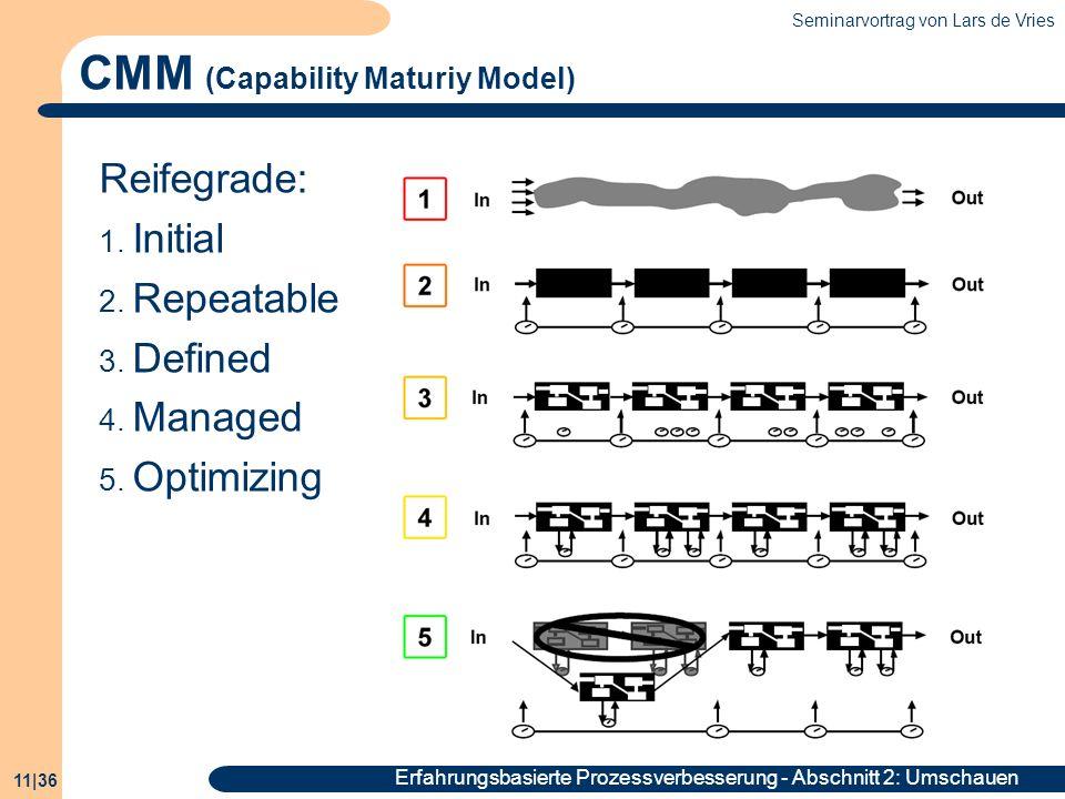 Seminarvortrag von Lars de Vries 11|36 Erfahrungsbasierte Prozessverbesserung - Abschnitt 2: Umschauen CMM (Capability Maturiy Model) Reifegrade: 1. I