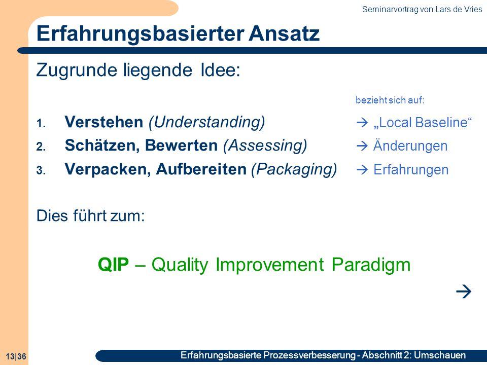 Seminarvortrag von Lars de Vries 13|36 Erfahrungsbasierte Prozessverbesserung - Abschnitt 2: Umschauen Erfahrungsbasierter Ansatz Zugrunde liegende Id