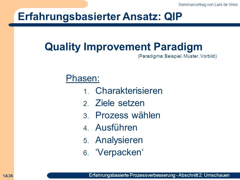 Seminarvortrag von Lars de Vries 14|36 Erfahrungsbasierte Prozessverbesserung - Abschnitt 2: Umschauen Erfahrungsbasierter Ansatz: QIP Quality Improve