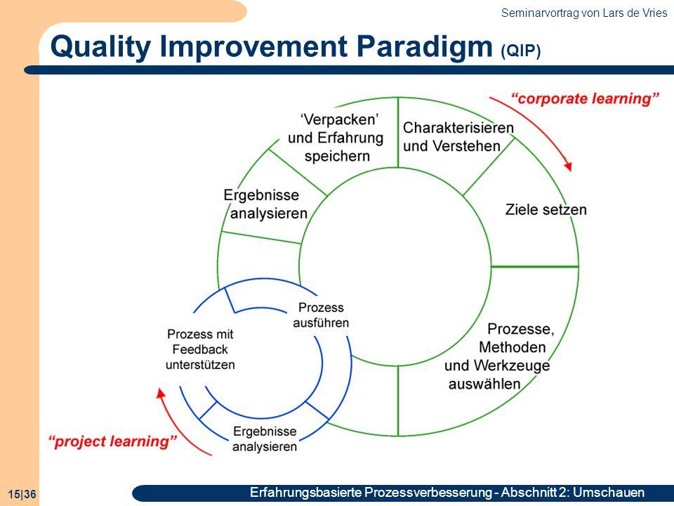 Seminarvortrag von Lars de Vries 15|36 Erfahrungsbasierte Prozessverbesserung - Abschnitt 2: Umschauen Quality Improvement Paradigm (QIP)