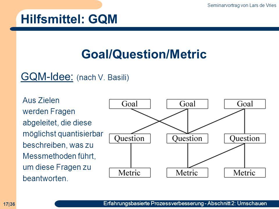 Seminarvortrag von Lars de Vries 17|36 Erfahrungsbasierte Prozessverbesserung - Abschnitt 2: Umschauen Hilfsmittel: GQM Goal/Question/Metric GQM-Idee: