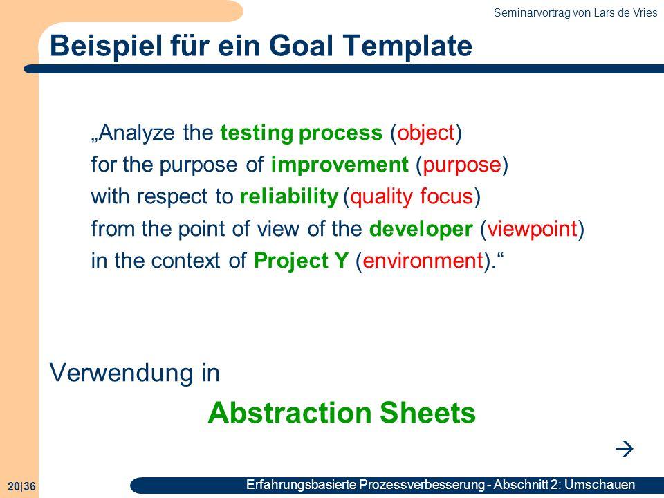 Seminarvortrag von Lars de Vries 20|36 Erfahrungsbasierte Prozessverbesserung - Abschnitt 2: Umschauen Beispiel für ein Goal Template Analyze the test