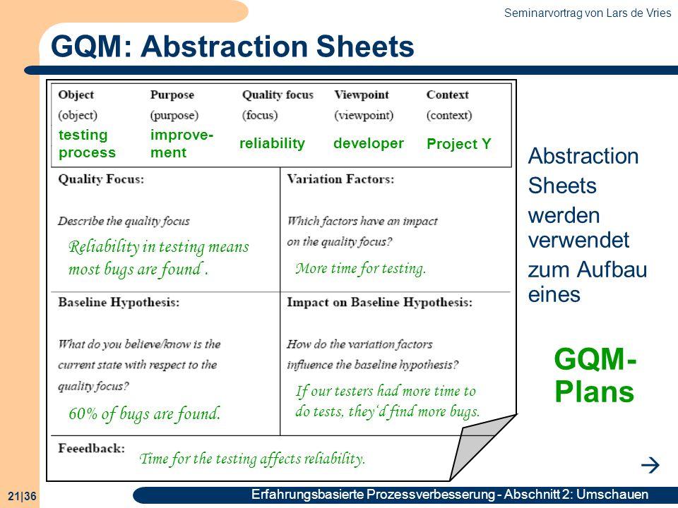 Seminarvortrag von Lars de Vries 21|36 Erfahrungsbasierte Prozessverbesserung - Abschnitt 2: Umschauen GQM: Abstraction Sheets Abstraction Sheets werd
