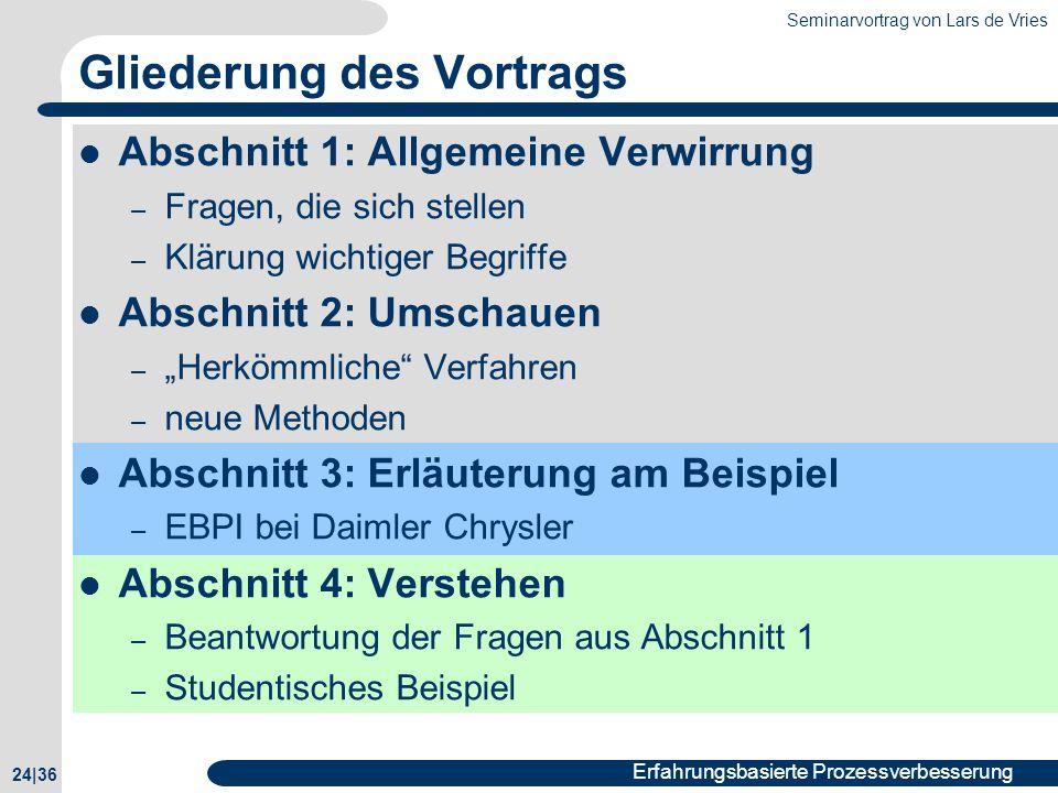 Seminarvortrag von Lars de Vries 24|36 Erfahrungsbasierte Prozessverbesserung Gliederung des Vortrags Abschnitt 1: Allgemeine Verwirrung – Fragen, die