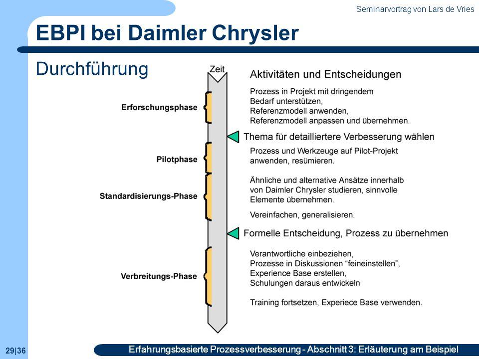 Seminarvortrag von Lars de Vries 29|36 Erfahrungsbasierte Prozessverbesserung - Abschnitt 3: Erläuterung am Beispiel EBPI bei Daimler Chrysler Durchfü
