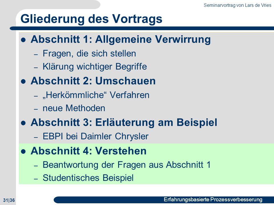 Seminarvortrag von Lars de Vries 31|36 Erfahrungsbasierte Prozessverbesserung Gliederung des Vortrags Abschnitt 1: Allgemeine Verwirrung – Fragen, die