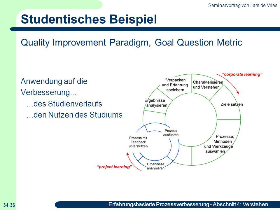Seminarvortrag von Lars de Vries 34|36 Erfahrungsbasierte Prozessverbesserung - Abschnitt 4: Verstehen Studentisches Beispiel Quality Improvement Para