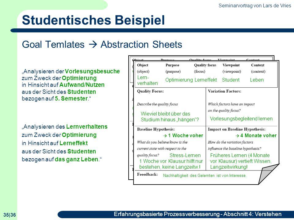 Seminarvortrag von Lars de Vries 35|36 Erfahrungsbasierte Prozessverbesserung - Abschnitt 4: Verstehen Studentisches Beispiel Goal Temlates Abstractio