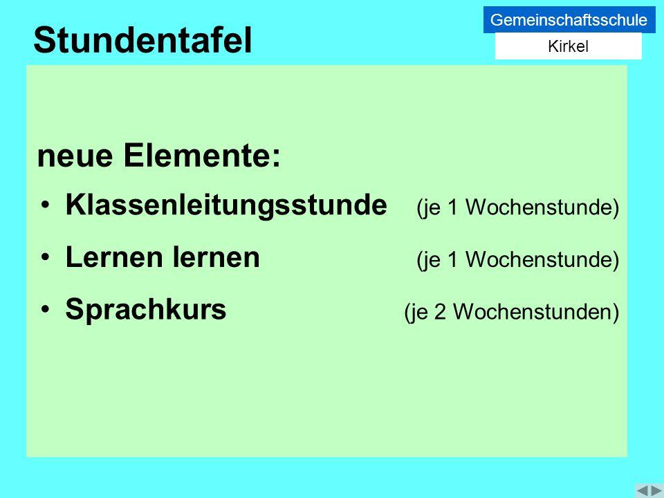Klassenleitungsstunde (je 1 Wochenstunde) Lernen lernen (je 1 Wochenstunde) Sprachkurs (je 2 Wochenstunden) neue Elemente: Klassenstufen 5 und 6 Stund