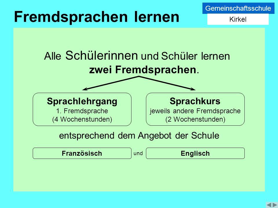 Fremdsprachen lernen Alle Schülerinnen und Schüler lernen zwei Fremdsprachen. Klassenstufen 5 und 6 entsprechend dem Angebot der Schule Sprachlehrgang
