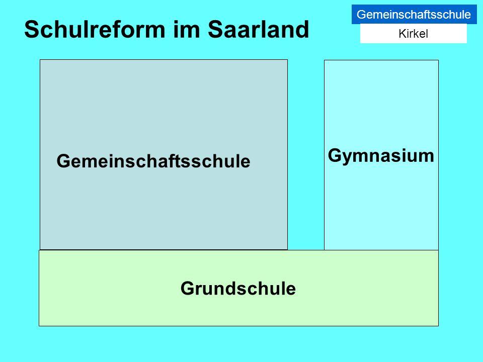 Gymnasium Grundschule Schulreform im Saarland Gesamtschule Erweiterte Realschule Gemeinschaftsschule Kirkel