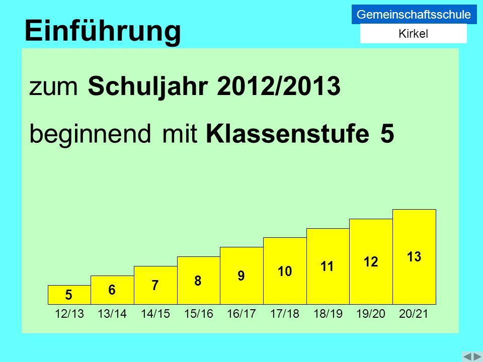 Einführung zum Schuljahr 2012/2013 beginnend mit Klassenstufe 5 8 9 10 11 12 13 12/1313/1414/1515/1616/1717/1818/1919/2020/21 5 6 7 Gemeinschaftsschul