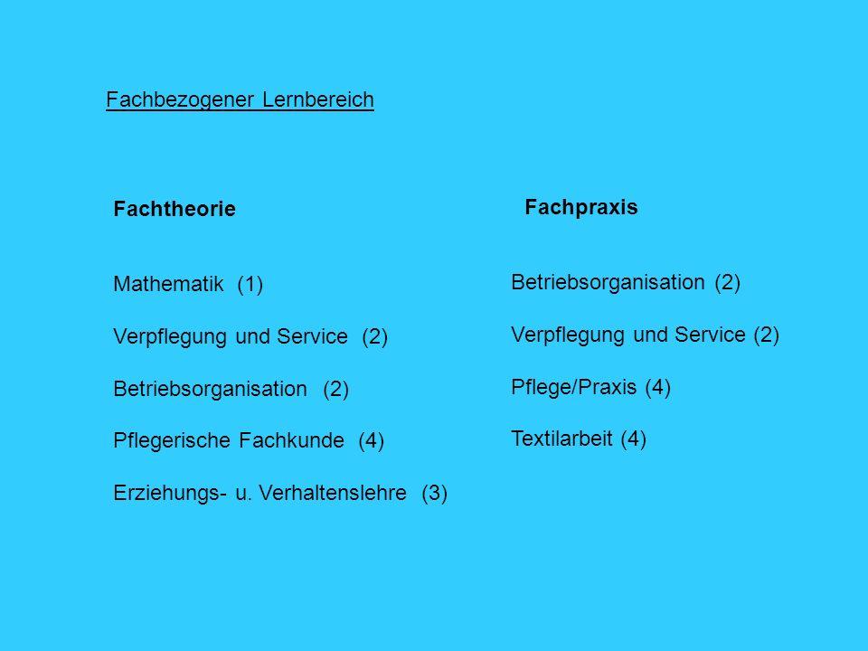 Fachbezogener Lernbereich Fachtheorie Fachpraxis Mathematik (1) Verpflegung und Service (2) Betriebsorganisation (2) Pflegerische Fachkunde (4) Erziehungs- u.