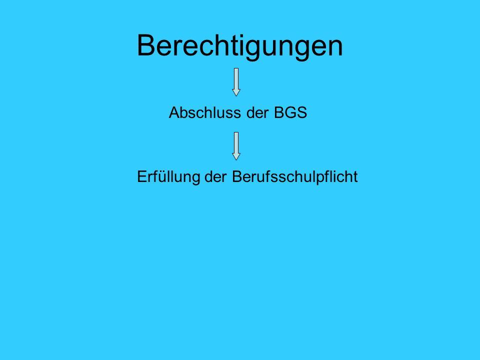 Berechtigungen Abschluss der BGS Erfüllung der Berufsschulpflicht