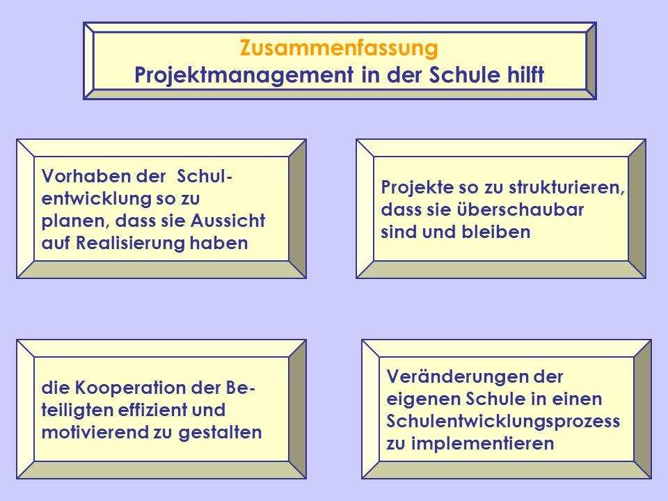 Zusammenfassung Projektmanagement in der Schule hilft Vorhaben der Schul- entwicklung so zu planen, dass sie Aussicht auf Realisierung haben Projekte