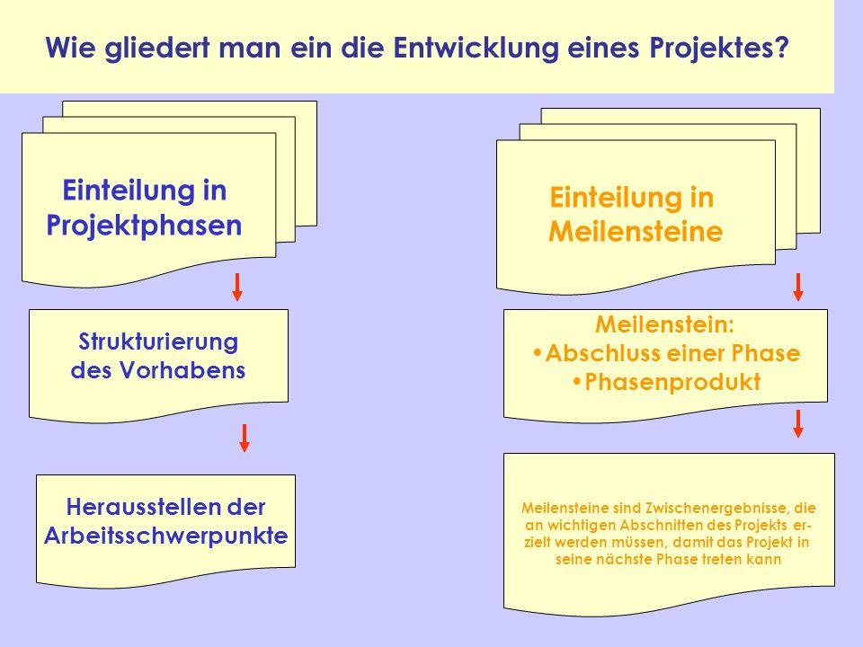 Wie gliedert man ein die Entwicklung eines Projektes? Einteilung in Projektphasen Strukturierung des Vorhabens Herausstellen der Arbeitsschwerpunkte E