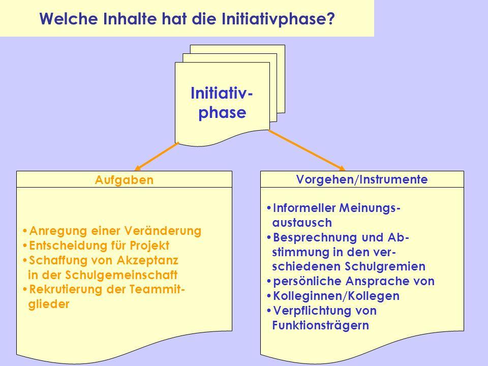 Welche Inhalte hat die Initiativphase? Initiativ- phase Anregung einer Veränderung Entscheidung für Projekt Schaffung von Akzeptanz in der Schulgemein