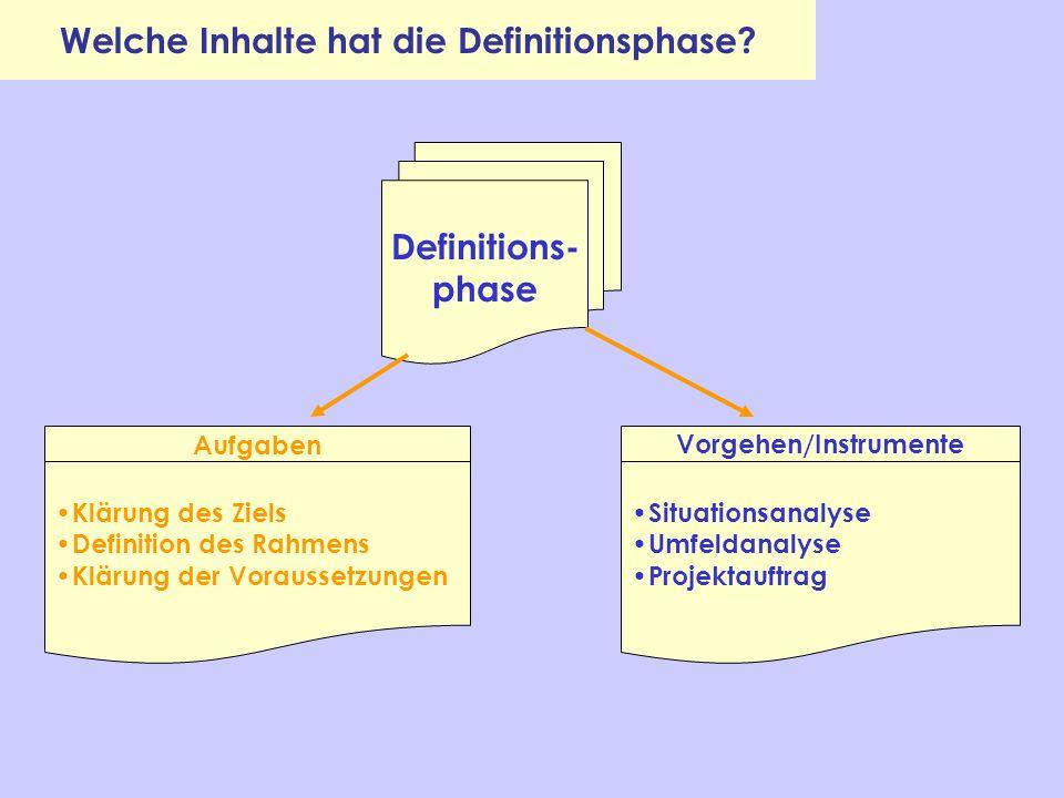 Welche Inhalte hat die Definitionsphase? Definitions- phase Klärung des Ziels Definition des Rahmens Klärung der Voraussetzungen Situationsanalyse Umf