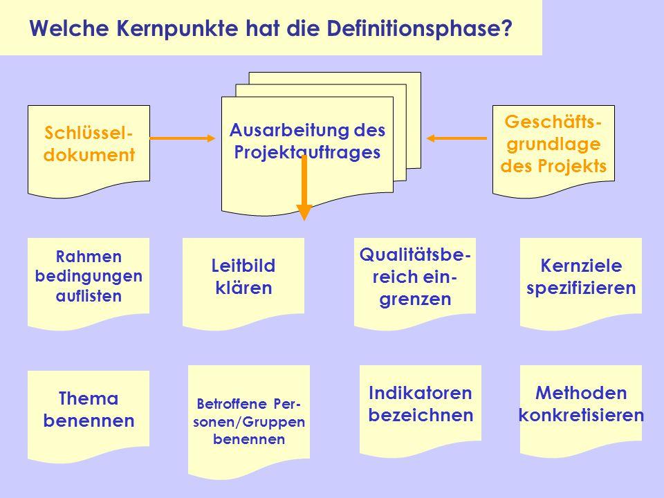 Welche Kernpunkte hat die Definitionsphase? Ausarbeitung des Projektauftrages Schlüssel- dokument Geschäfts- grundlage des Projekts Rahmen bedingungen