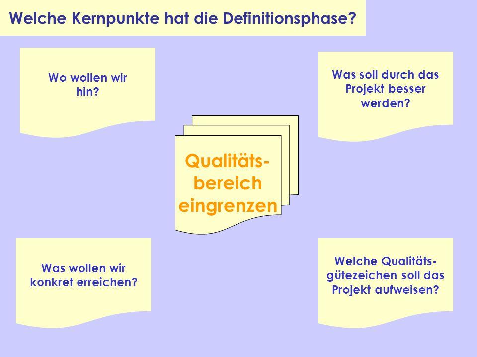Welche Kernpunkte hat die Definitionsphase? Wo wollen wir hin? Qualitäts- bereich eingrenzen Was soll durch das Projekt besser werden? Was wollen wir