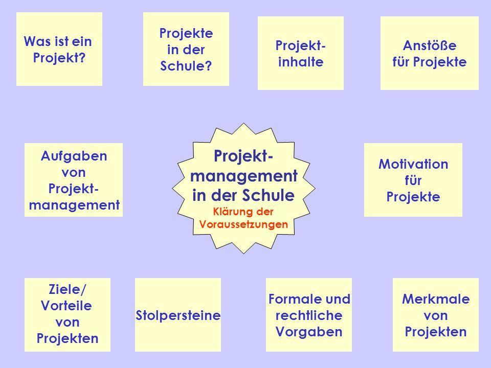 Projekt- management in der Schule Klärung der Voraussetzungen Was ist ein Projekt? Projekte in der Schule? Projekt- inhalte Anstöße für Projekte Motiv
