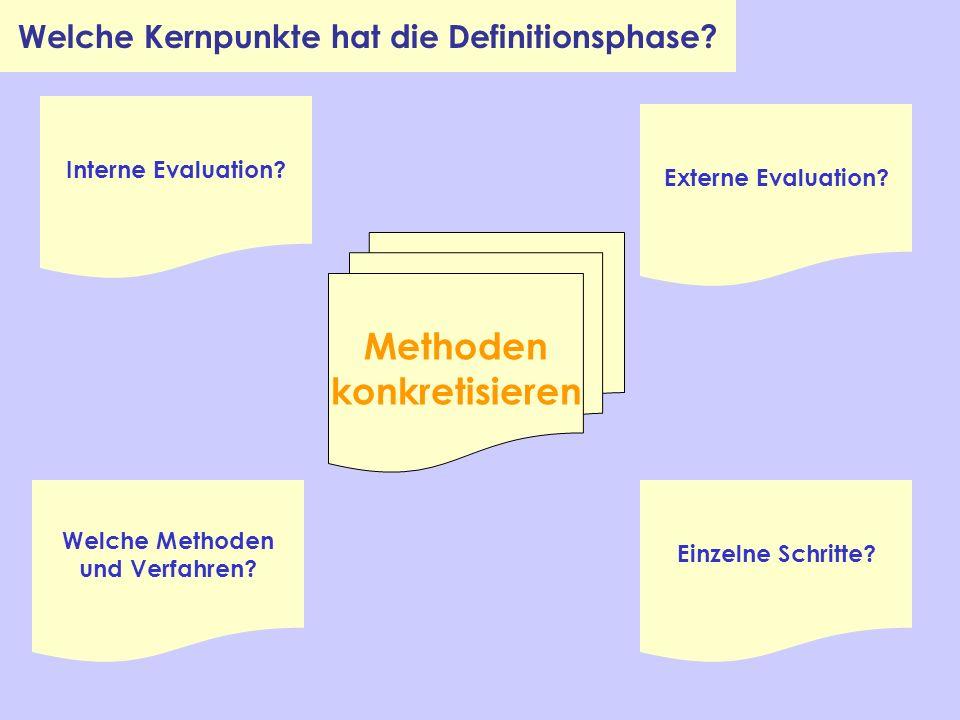 Welche Kernpunkte hat die Definitionsphase? Interne Evaluation? Methoden konkretisieren Externe Evaluation? Welche Methoden und Verfahren? Einzelne Sc
