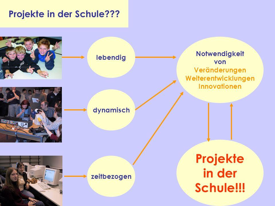 Projekte in der Schule??? Notwendigkeit von Veränderungen Weiterentwicklungen Innovationen dynamisch lebendig zeitbezogen Projekte in der Schule!!!