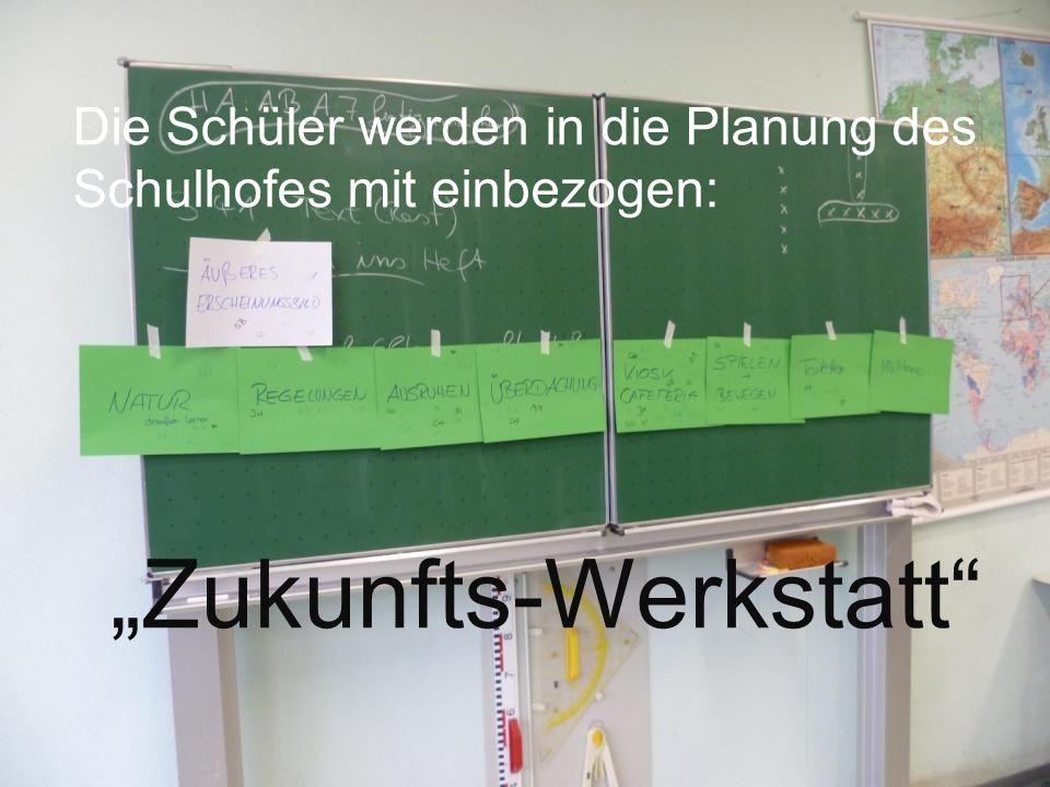 jede Klasse bestimmt zwei Schulhofplaner drei dicht aufeinander folgende Sitzungen unter Leitung von Frau Bautscha (KOBRA Beratungszentrum St.